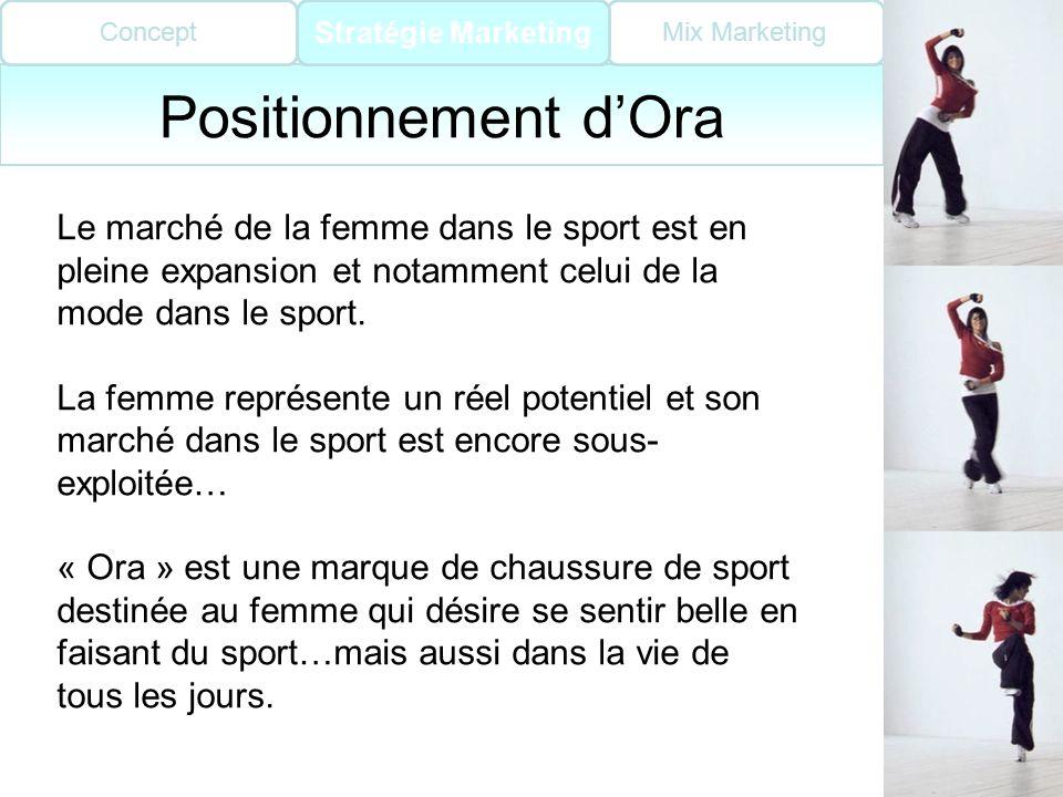 Stratégie Marketing Positionnement d'Ora. Le marché de la femme dans le sport est en pleine expansion et notamment celui de la mode dans le sport.