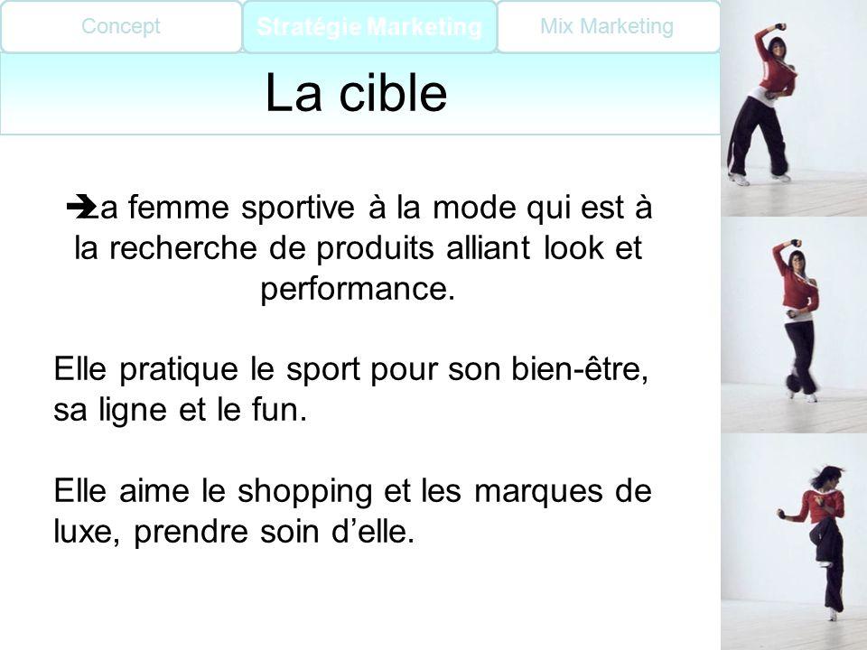 Stratégie Marketing La cible. La femme sportive à la mode qui est à la recherche de produits alliant look et performance.