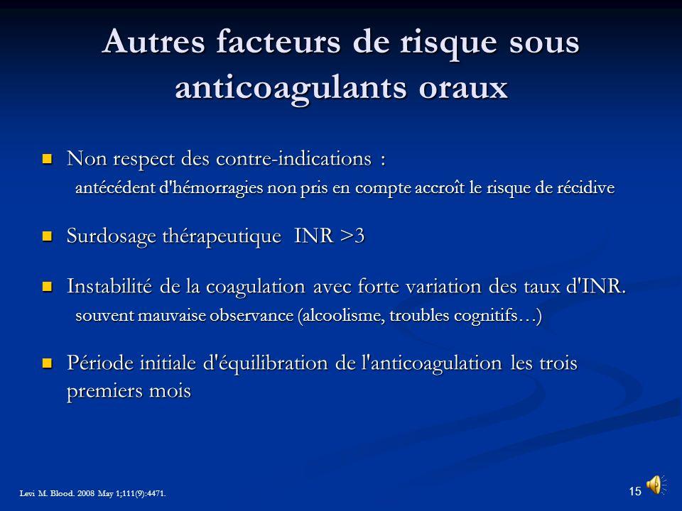 Anticoagulation pour la prévention des AVC ischémiques des