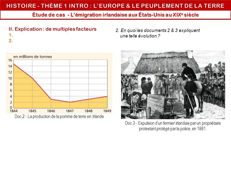 Étude de cas - L'émigration irlandaise aux États-Unis au XIXe siècle