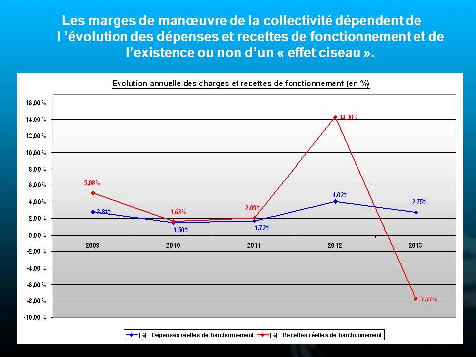 Matinee information debat finances ville de villenave d ornon ppt t l charger - Un ciseau ou des ciseaux ...