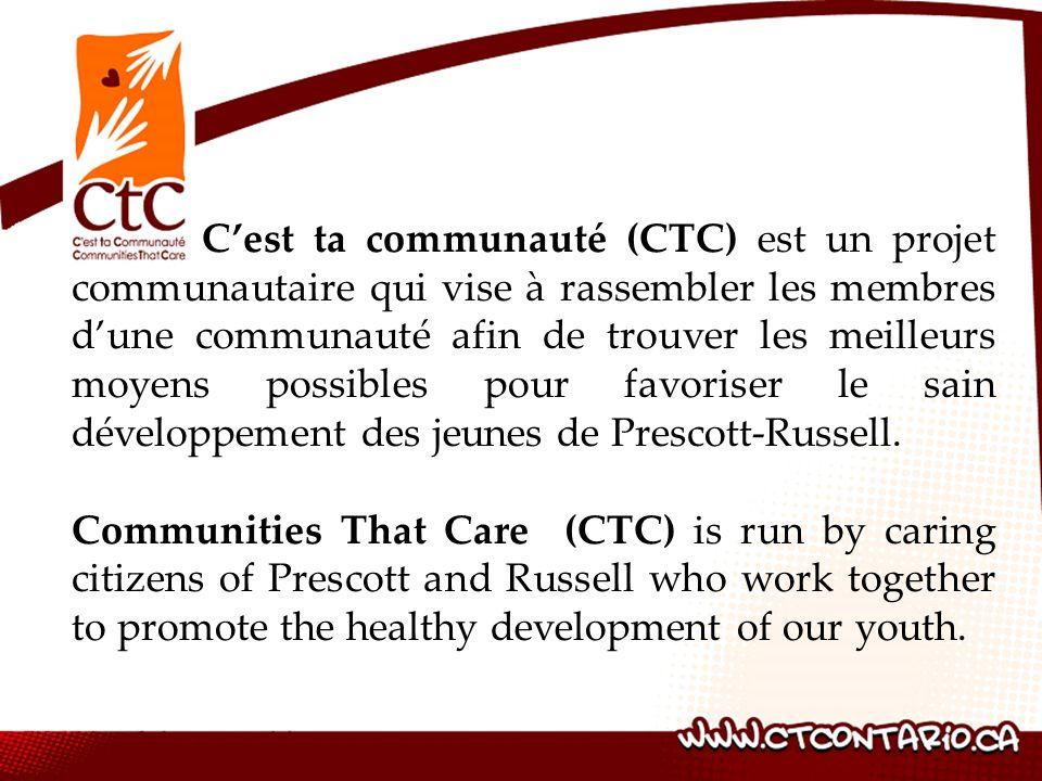C'est ta communauté (CTC) est un projet communautaire qui vise à rassembler les membres d'une communauté afin de trouver les meilleurs moyens possibles pour favoriser le sain développement des jeunes de Prescott-Russell.