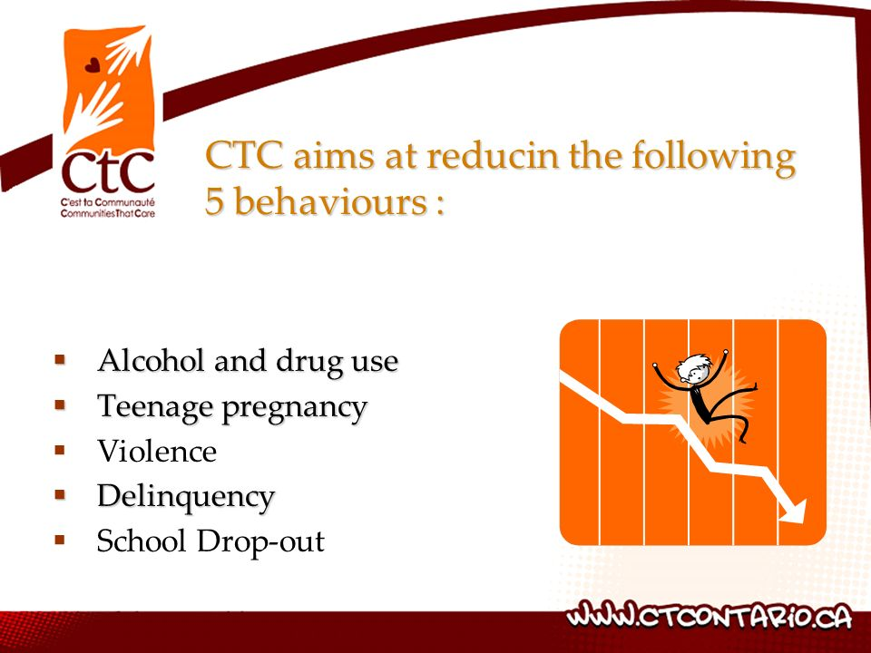 CTC aims at reducin the following 5 behaviours :