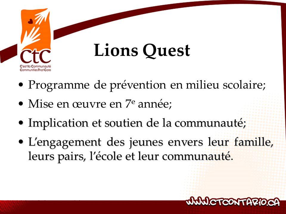 Lions Quest Programme de prévention en milieu scolaire;