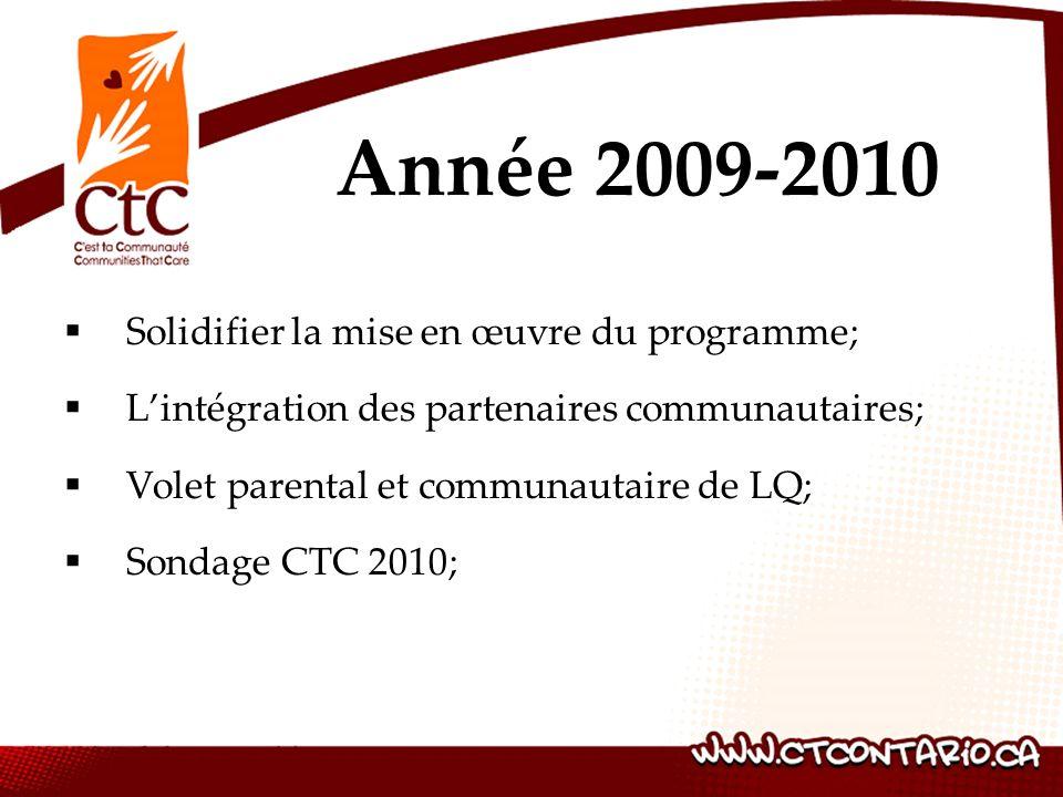 Année 2009-2010 Solidifier la mise en œuvre du programme;