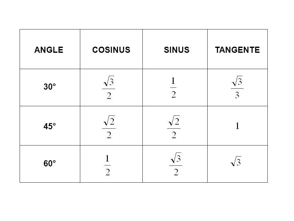 1 calcul de la mesure d un angle ppt video online t l charger - Comment couper un angle a 45 degres ...
