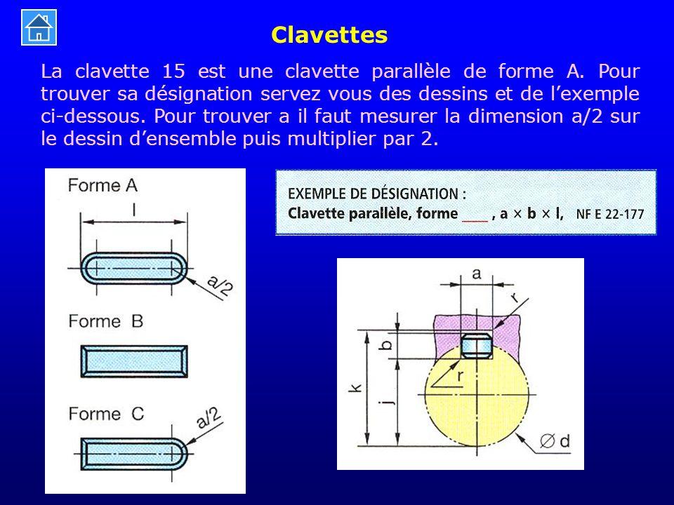 Clavettes