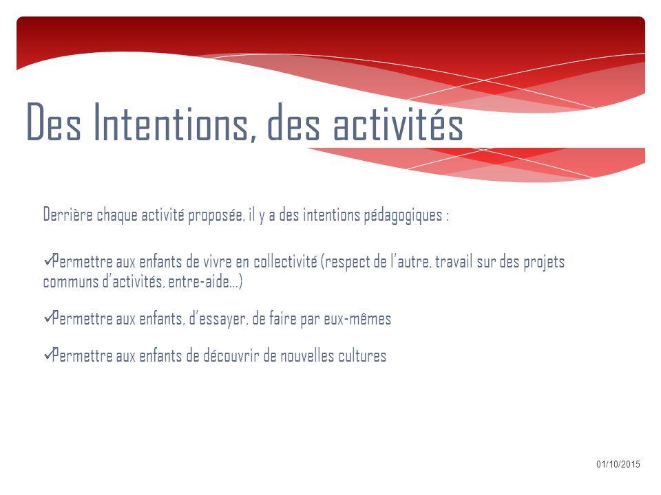 Des Intentions, des activités
