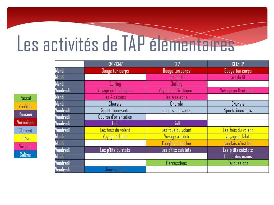 Les activités de TAP élémentaires