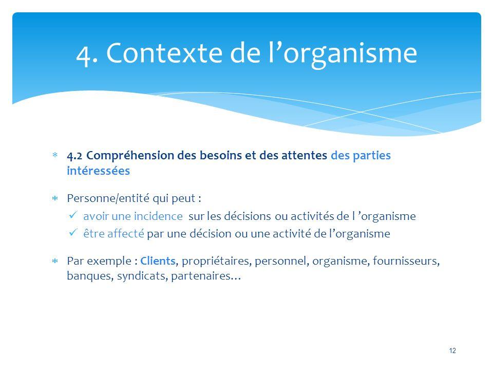 4. Contexte de l'organisme