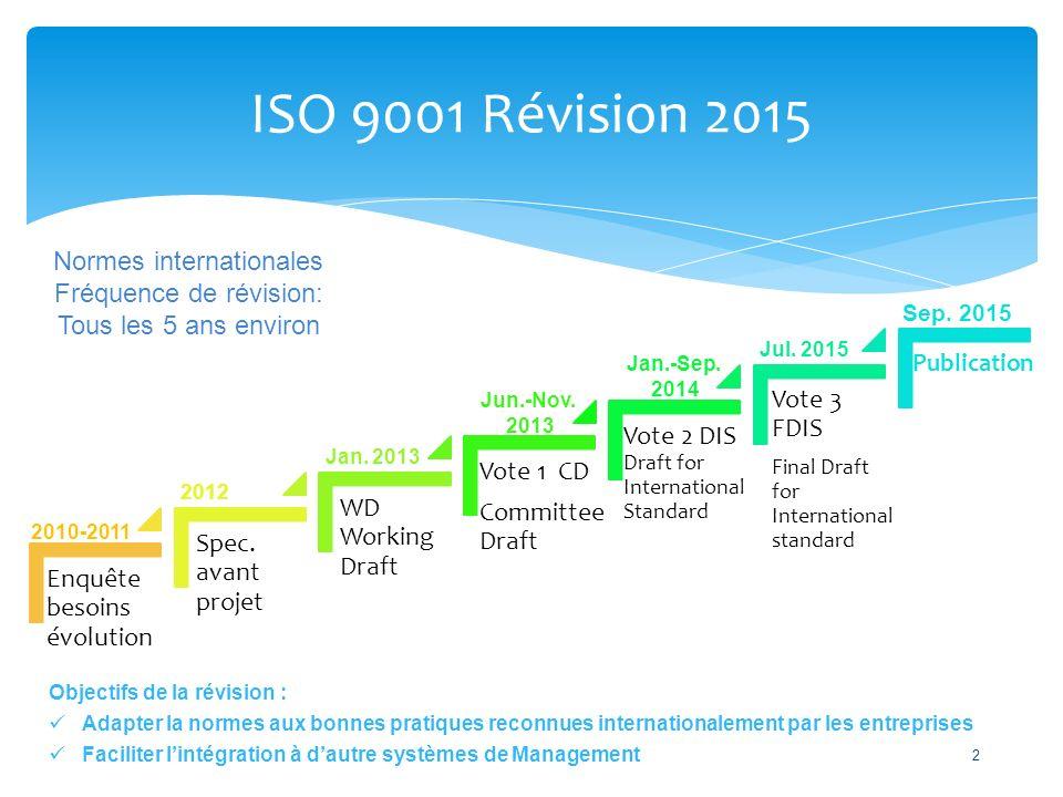 ISO 9001 Révision 2015 Normes internationales Fréquence de révision: