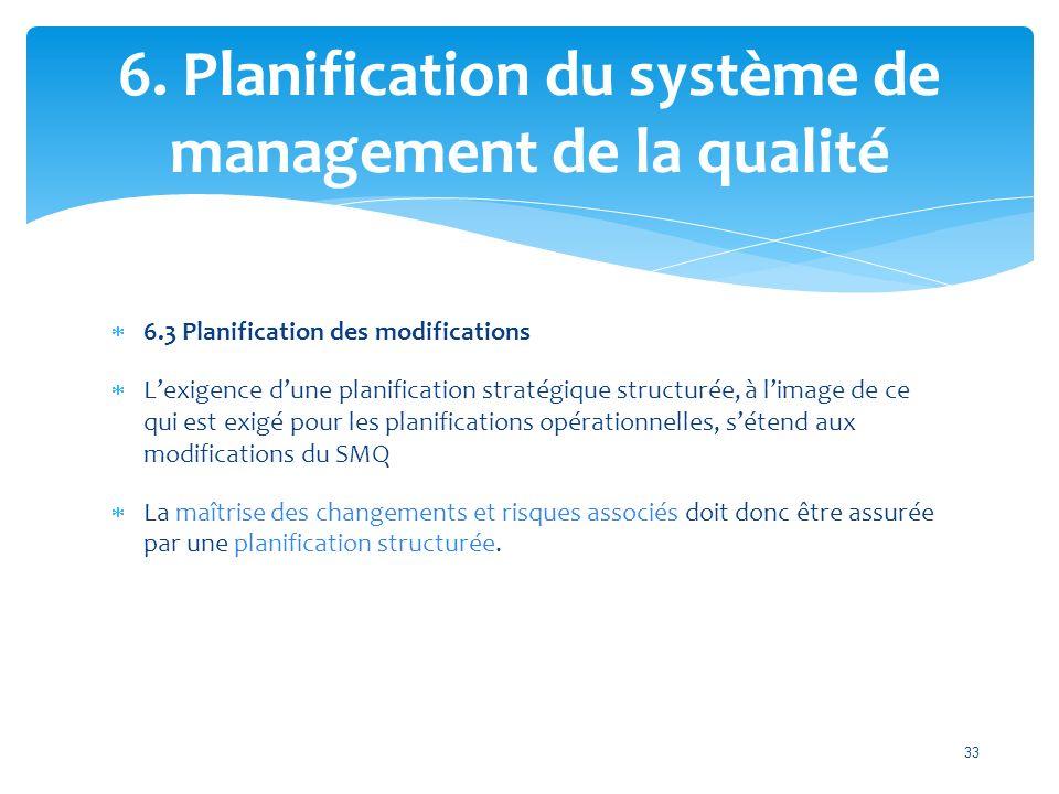 6. Planification du système de management de la qualité