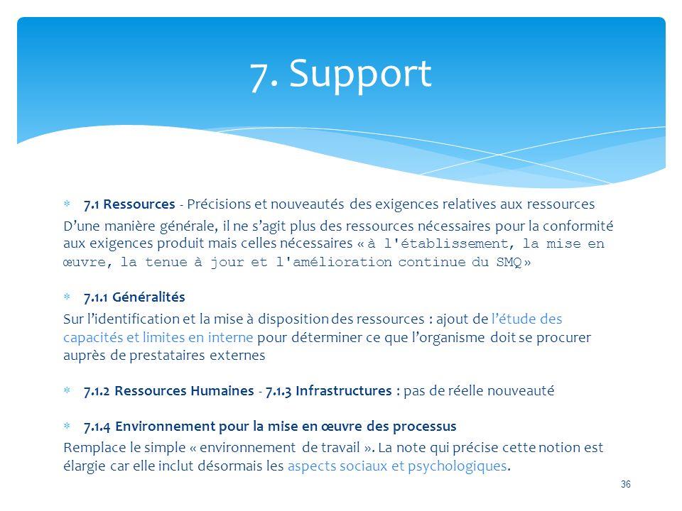 7. Support 7.1 Ressources - Précisions et nouveautés des exigences relatives aux ressources.