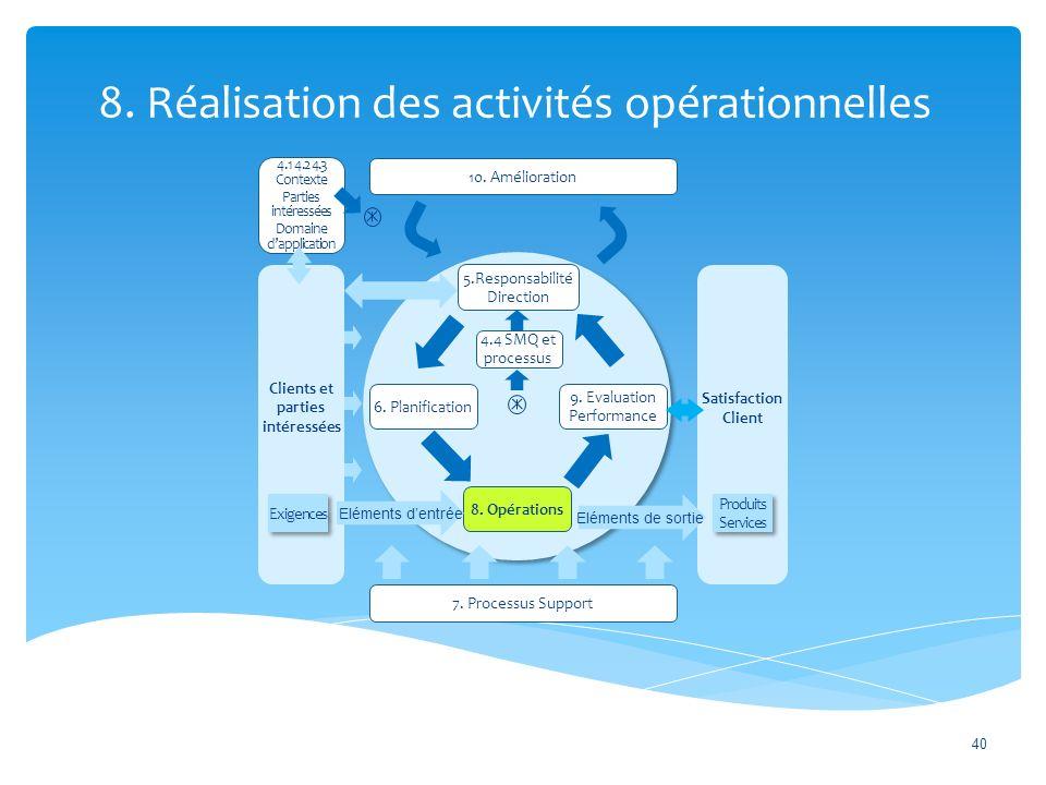 8. Réalisation des activités opérationnelles