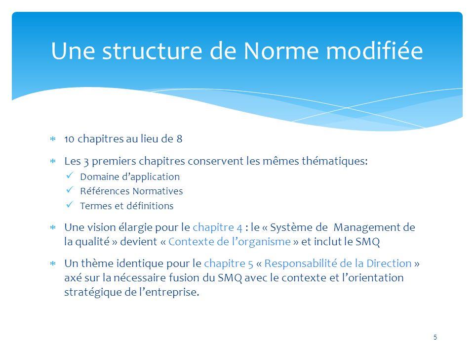 Une structure de Norme modifiée
