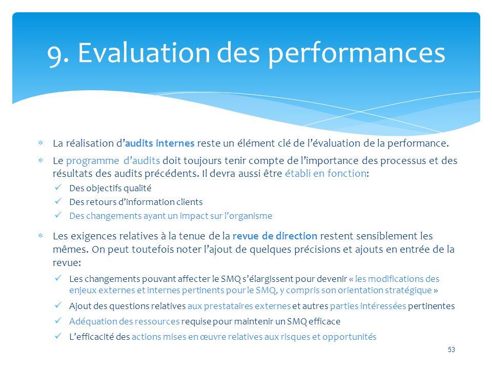 9. Evaluation des performances