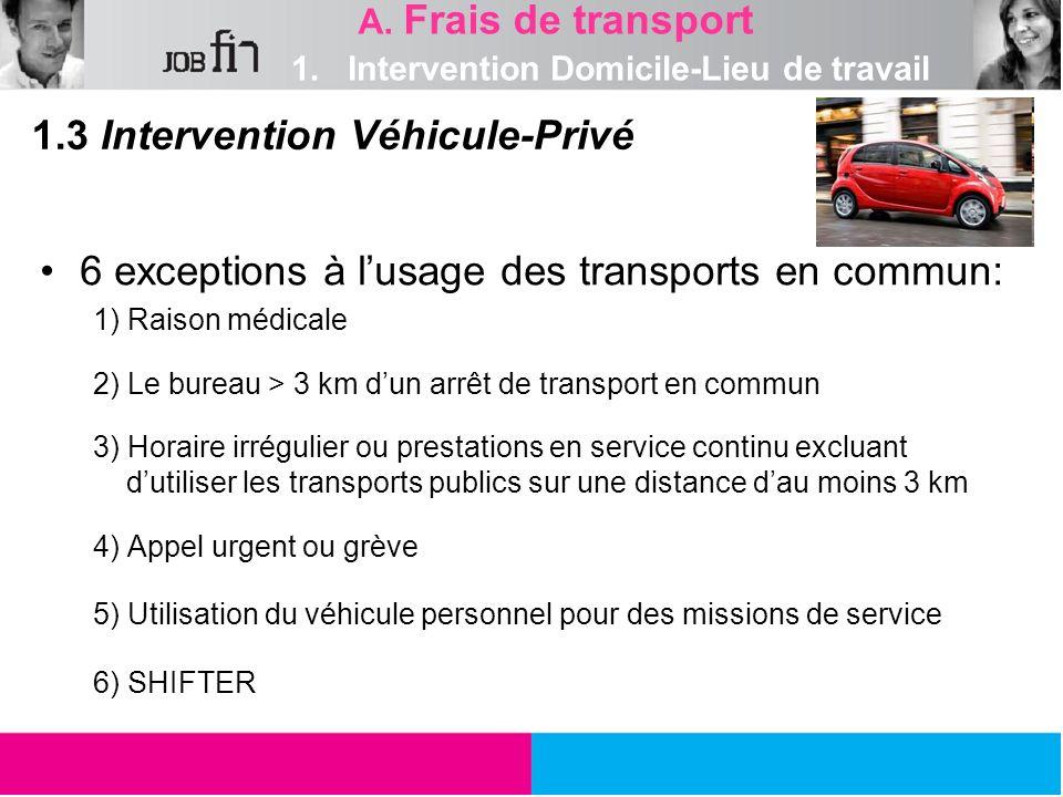 Abonnements frais de transport et assurance - Bureau commun des assurances collectives ...