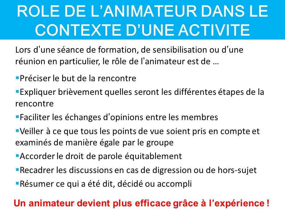 ROLE DE L'ANIMATEUR DANS LE CONTEXTE D'UNE ACTIVITE