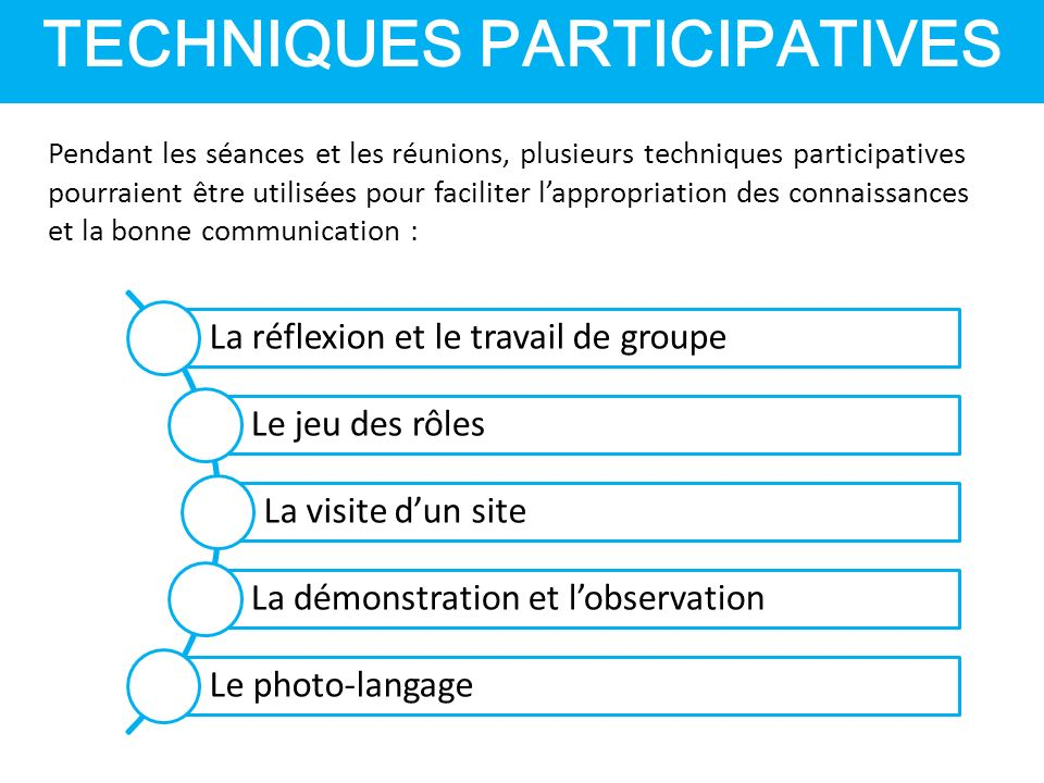 TECHNIQUES PARTICIPATIVES