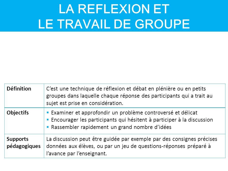 LA REFLEXION ET LE TRAVAIL DE GROUPE