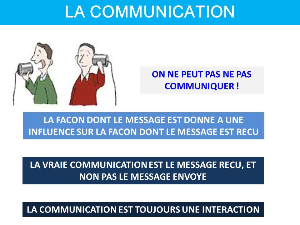 LA COMMUNICATION ON NE PEUT PAS NE PAS COMMUNIQUER !