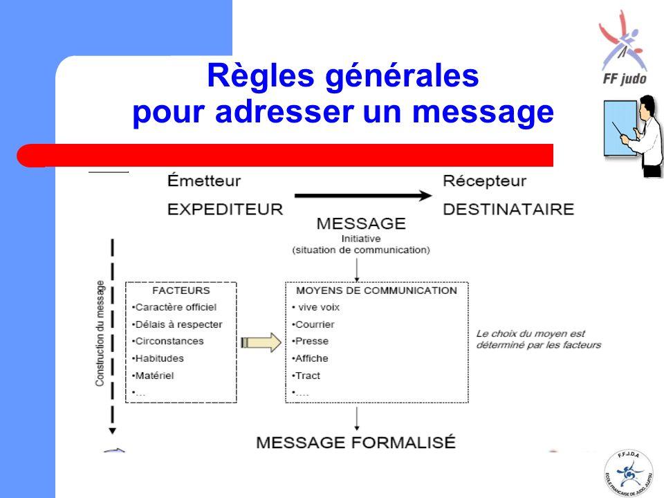 Règles générales pour adresser un message