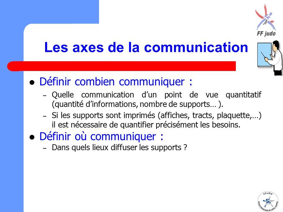 Les axes de la communication