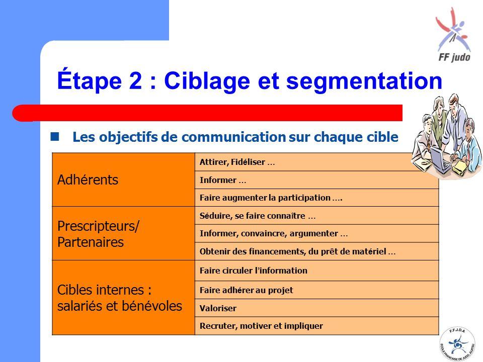 Étape 2 : Ciblage et segmentation