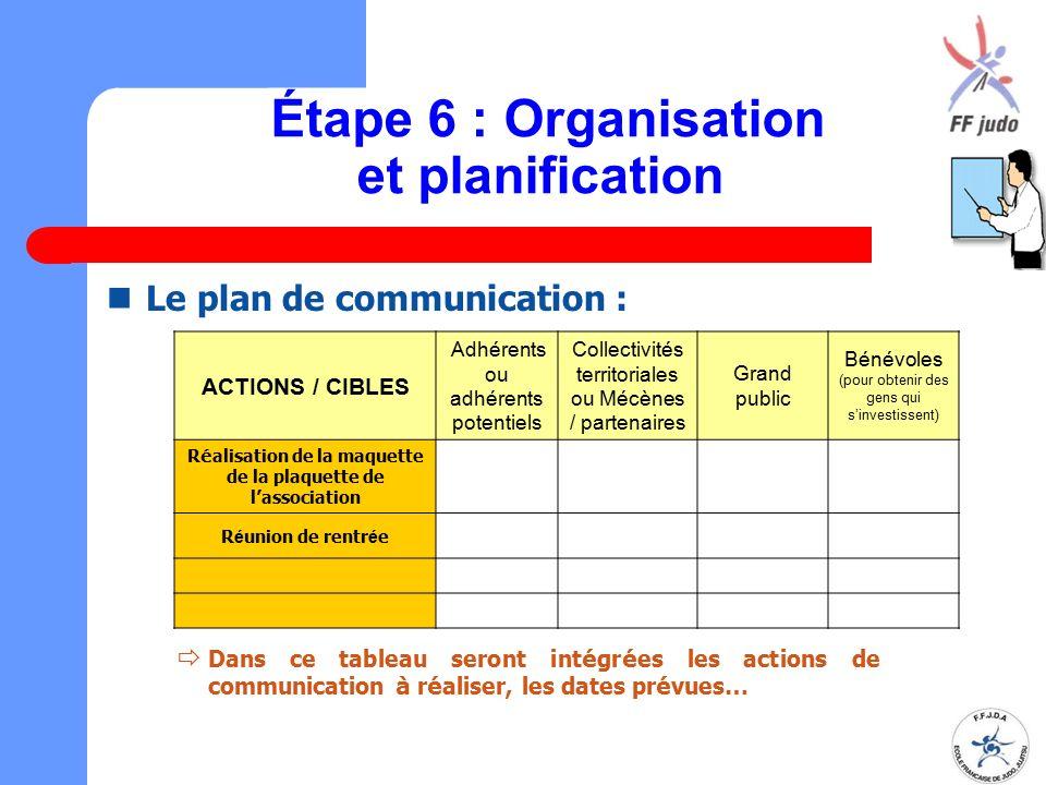 Étape 6 : Organisation et planification