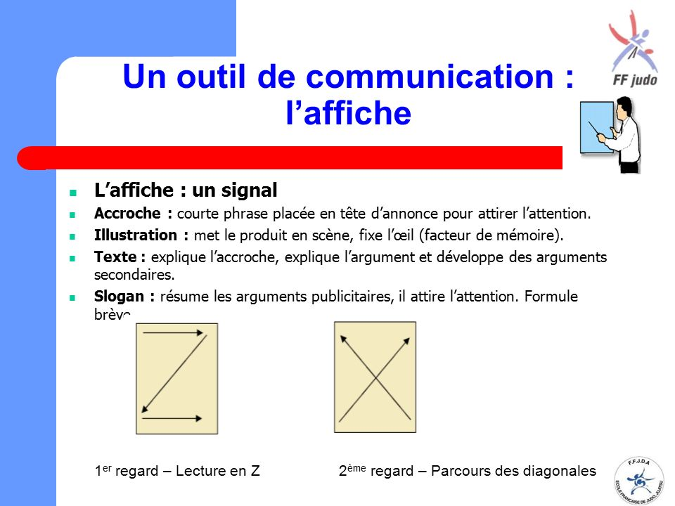 Un outil de communication : l'affiche