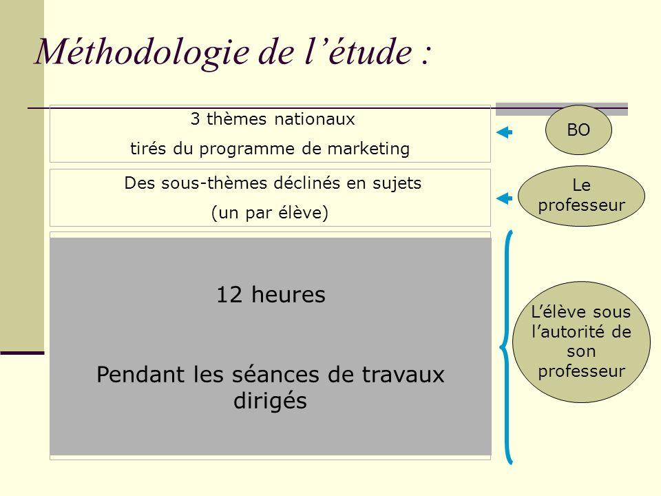 Méthodologie de l'étude :