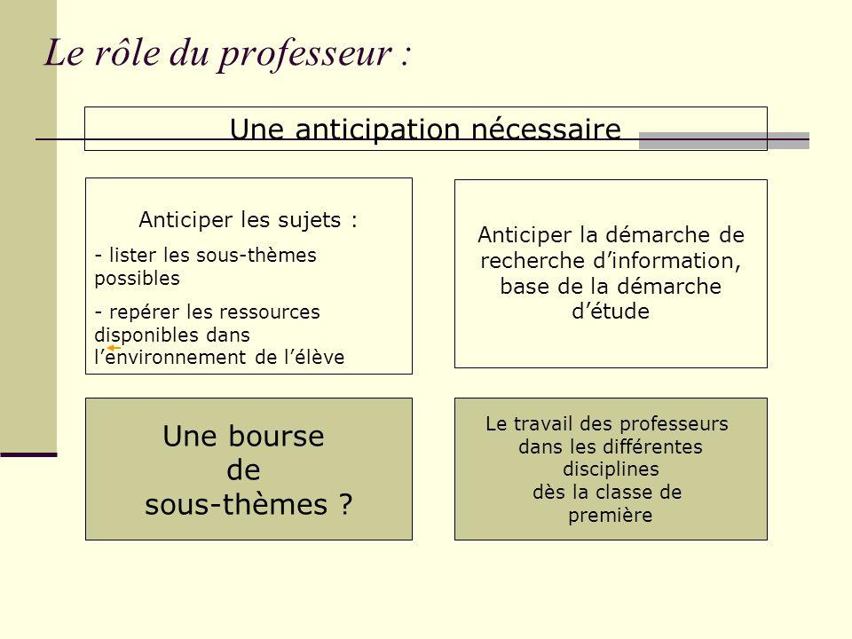 Le rôle du professeur : Une anticipation nécessaire Une bourse de
