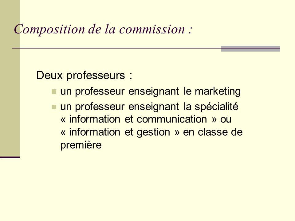 Composition de la commission :