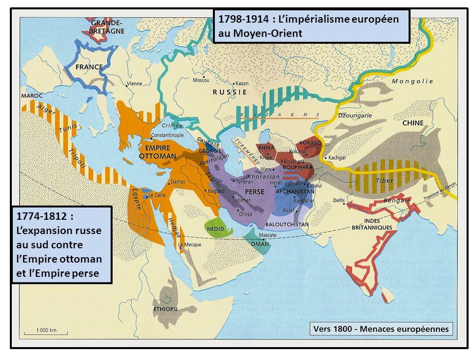 1798-1914 : L'impérialisme européen au Moyen-Orient