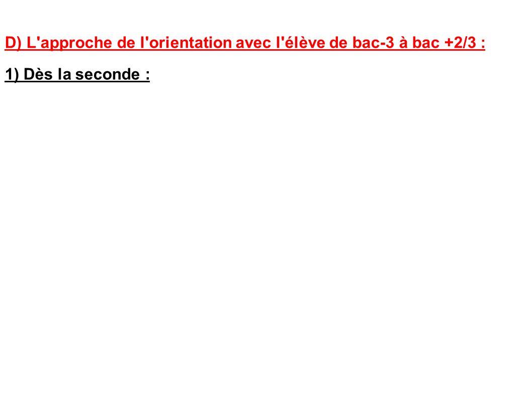 D) L approche de l orientation avec l élève de bac-3 à bac +2/3 :