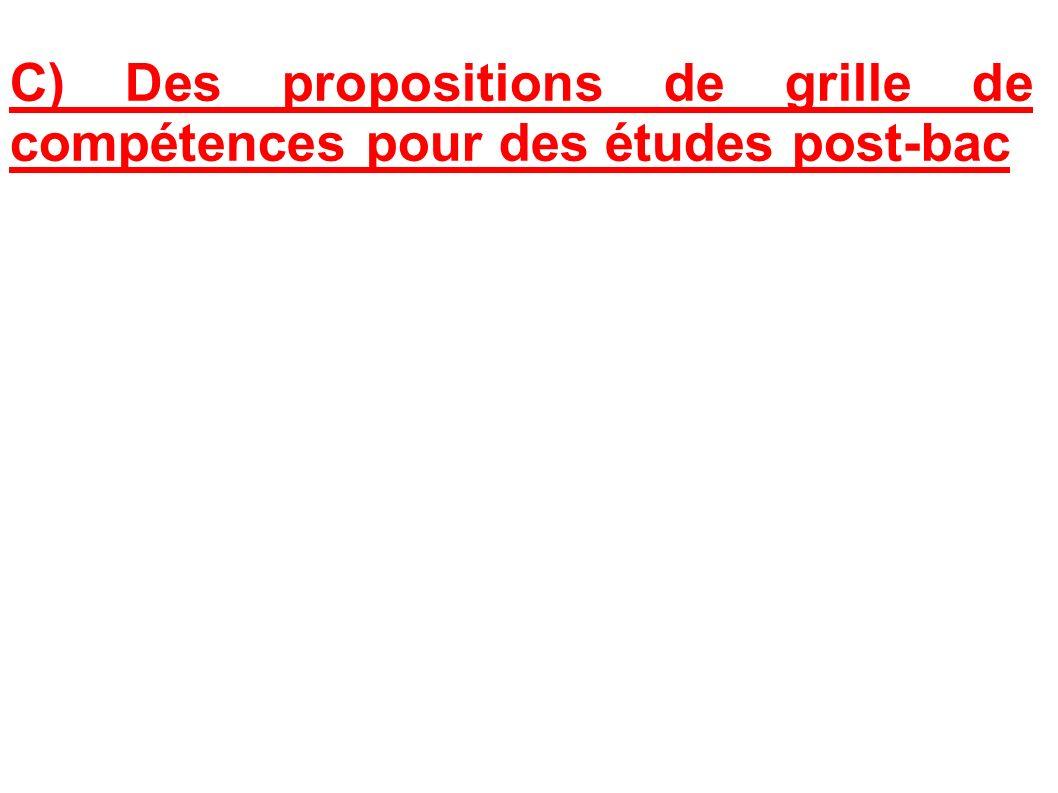 C) Des propositions de grille de compétences pour des études post-bac