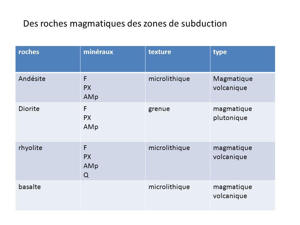 Des roches magmatiques des zones de subduction