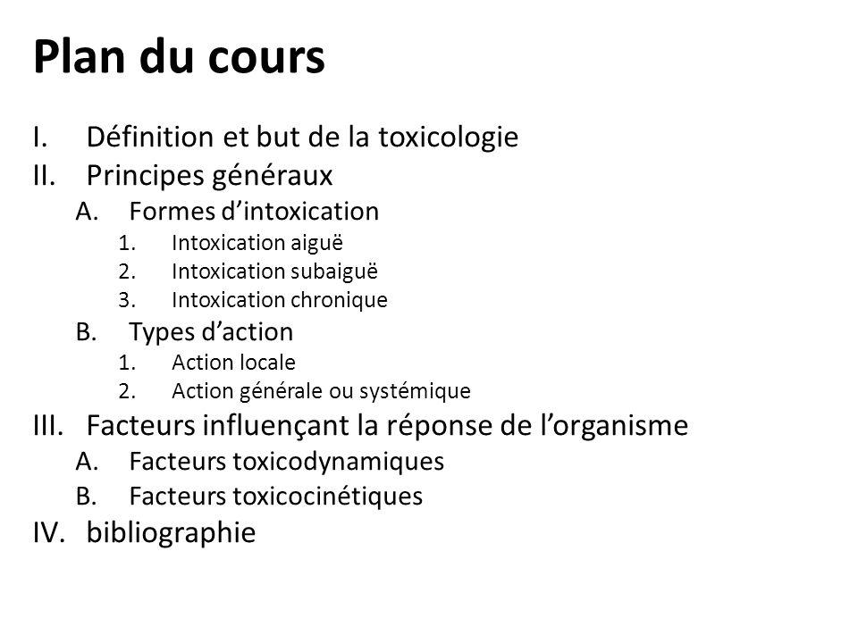 Definition De La Recherche Scientifique Pdf