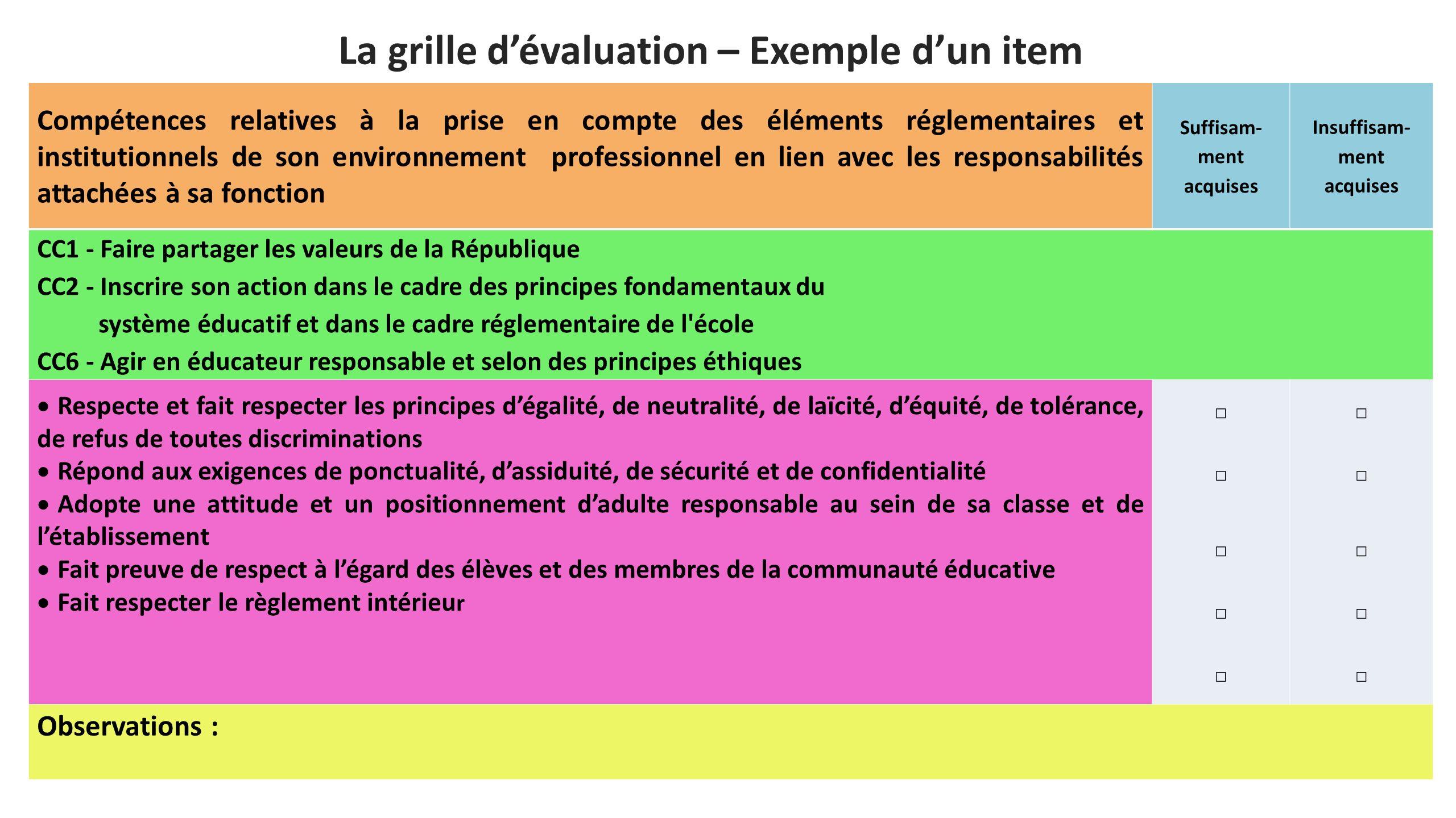 Accueil des professeurs stagiaires ppt video online - Grille indiciaire cadre socio educatif ...