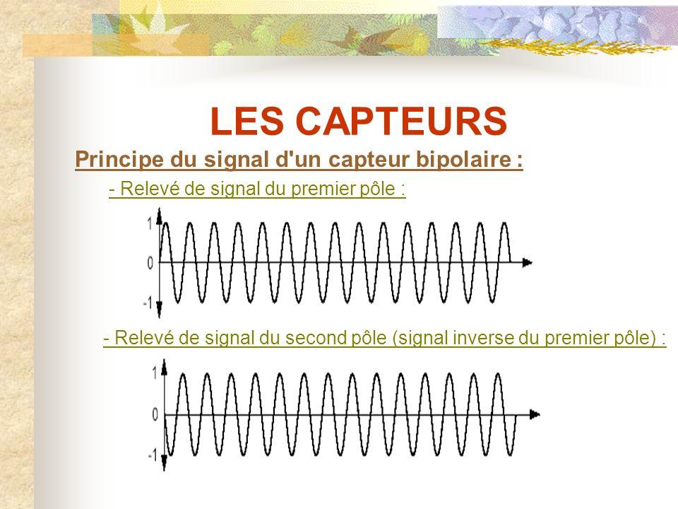 LES CAPTEURS Principe du signal d un capteur bipolaire :