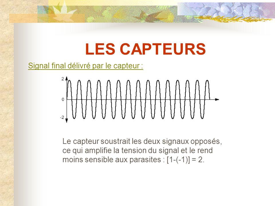 LES CAPTEURS Signal final délivré par le capteur :