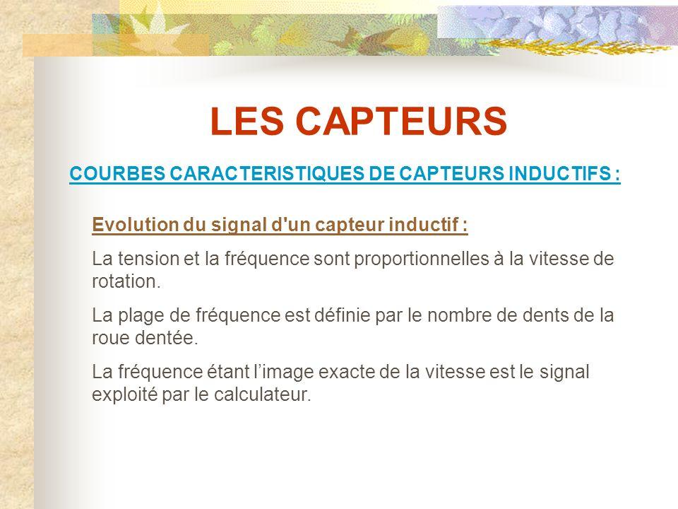 LES CAPTEURS COURBES CARACTERISTIQUES DE CAPTEURS INDUCTIFS :