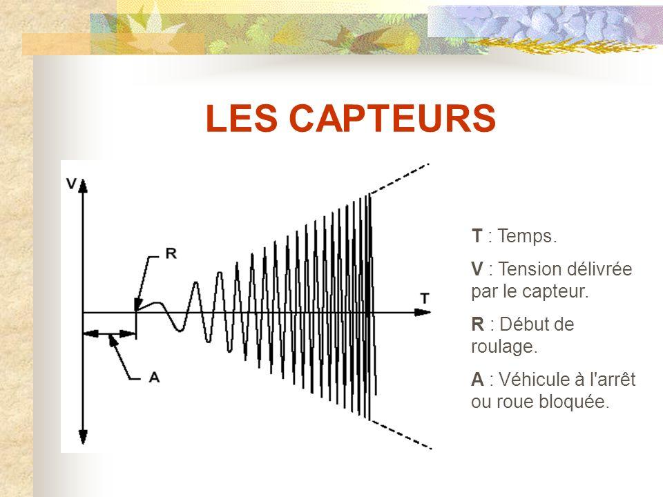 LES CAPTEURS T : Temps. V : Tension délivrée par le capteur.
