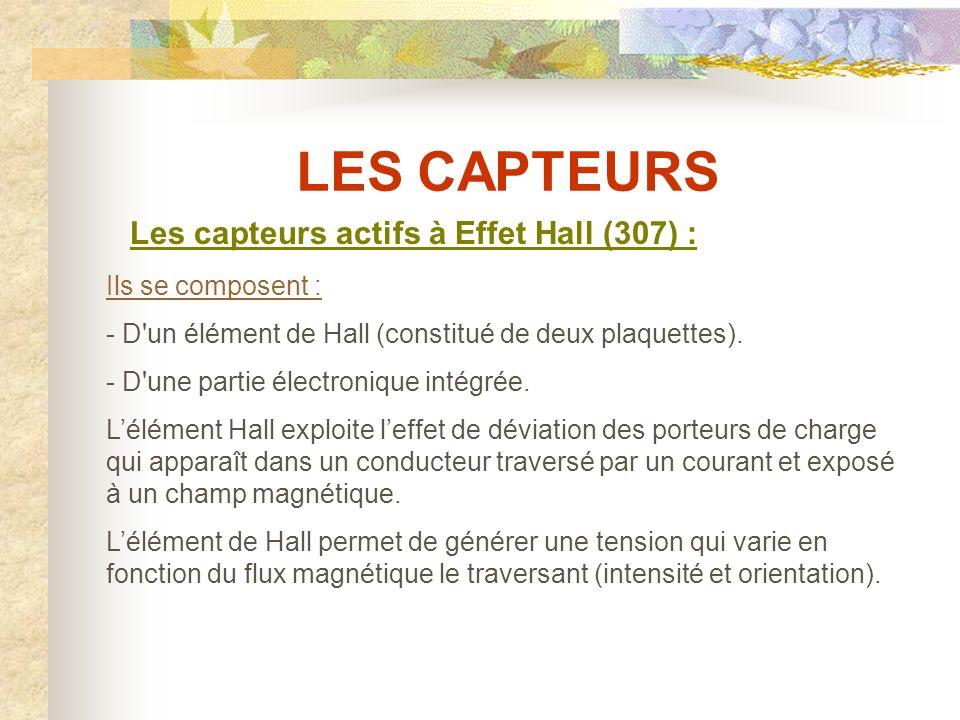 LES CAPTEURS Les capteurs actifs à Effet Hall (307) :