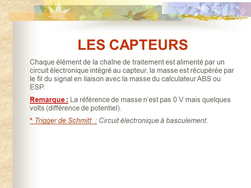 LES CAPTEURS