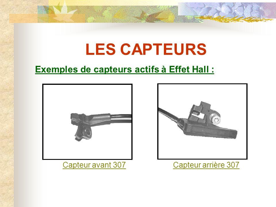 LES CAPTEURS Exemples de capteurs actifs à Effet Hall :