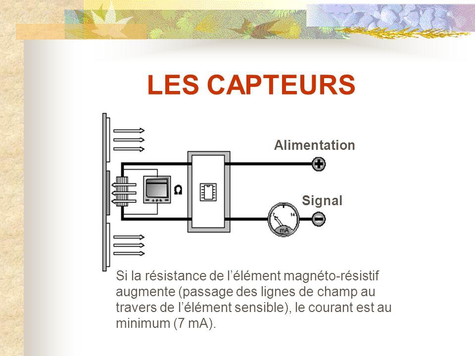 LES CAPTEURS Alimentation Signal