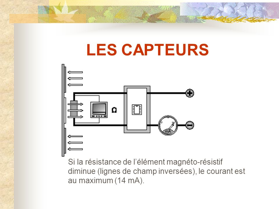 LES CAPTEURS Si la résistance de l'élément magnéto-résistif diminue (lignes de champ inversées), le courant est au maximum (14 mA).