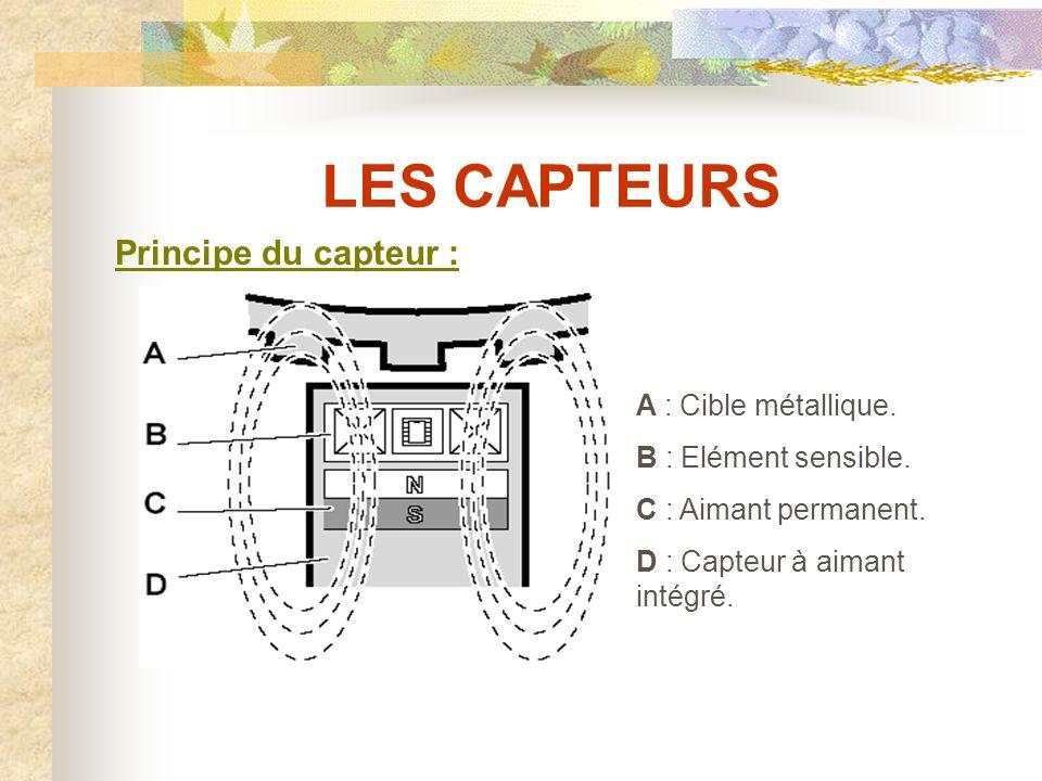LES CAPTEURS Principe du capteur : A : Cible métallique.
