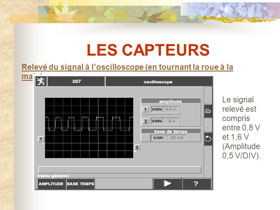 LES CAPTEURS Relevé du signal à l'oscilloscope (en tournant la roue à la main) :